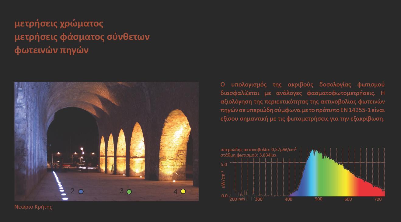 Stilvi Photometrical Service PDF download